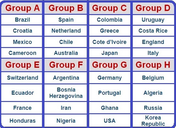 Brazil FIFA World Cup 2014 Draw Result