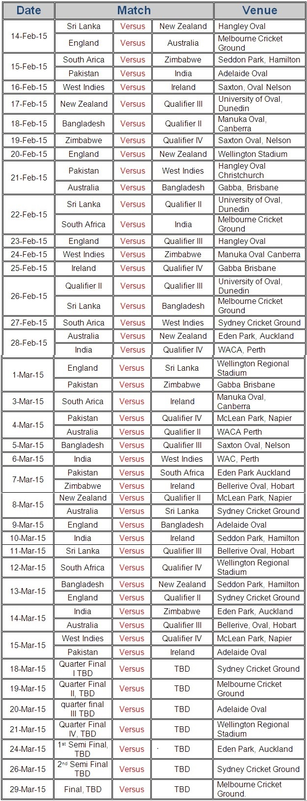 Schedule of ICC ODI Cricket World Cup 2015