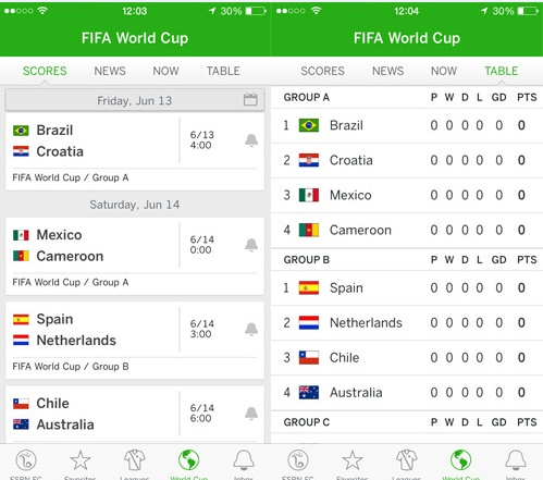 ESPN App for FIFA World Cup 2014