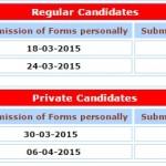 B.Com Part I, II Admission Forms, Annual Examination 2015