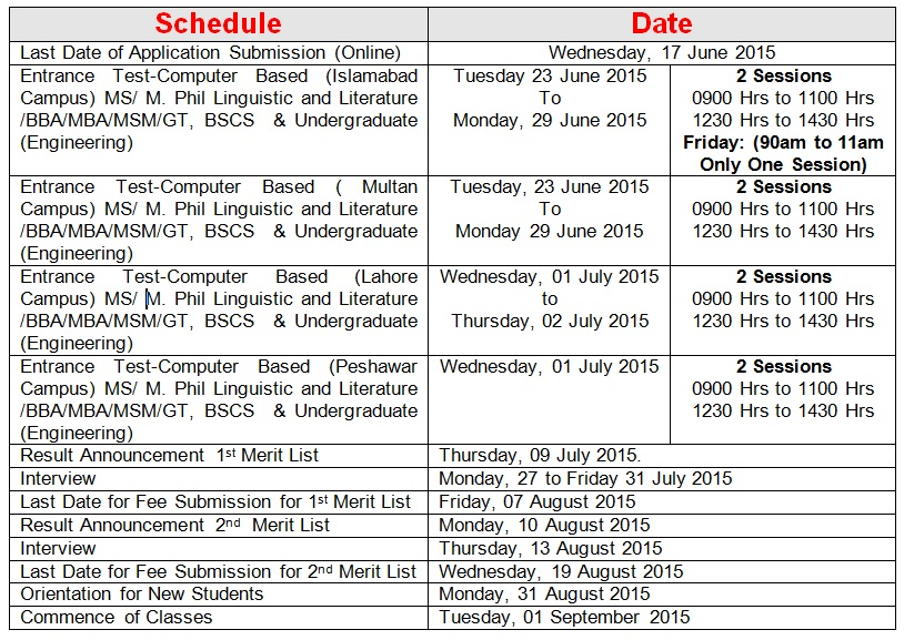 Air University Admission Schedule 2015