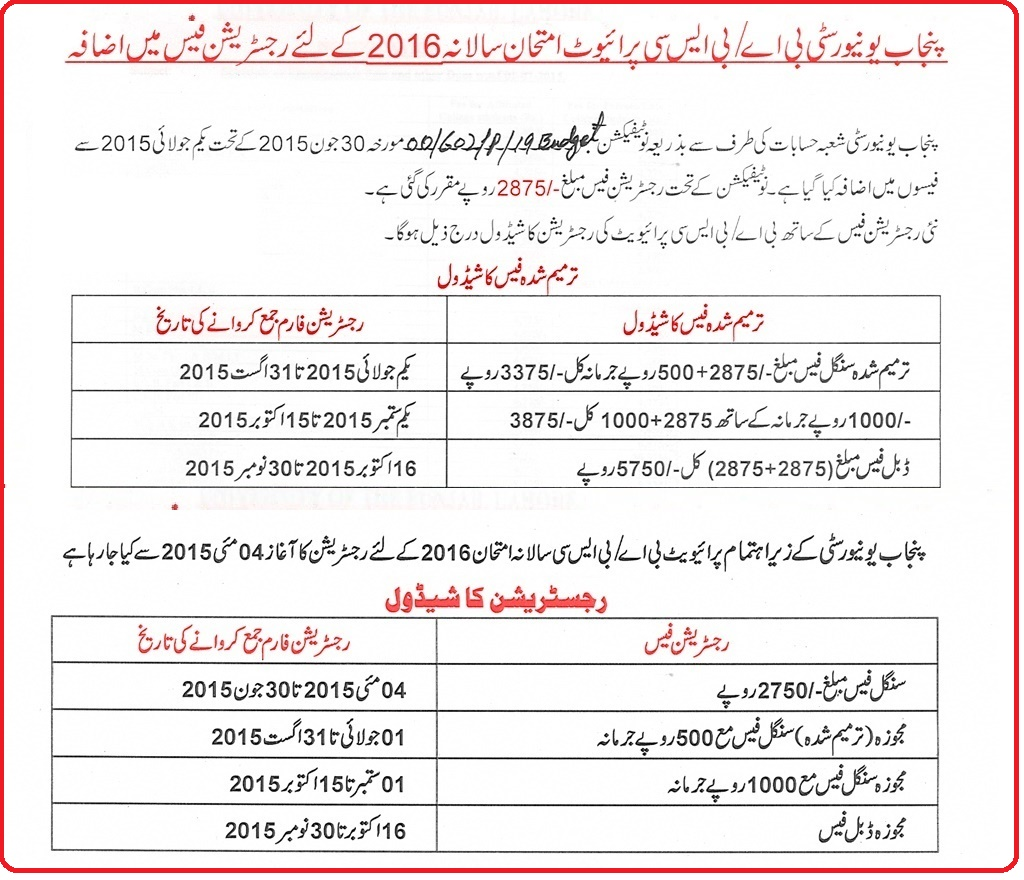 Punjab University BA Private Admission Process