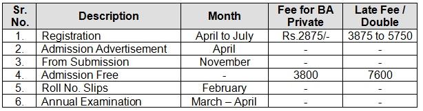 Punjab University BA Schedule 2016