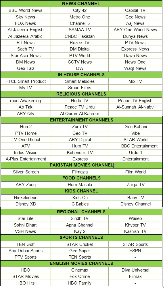 List of PTCL Smart TV Channels